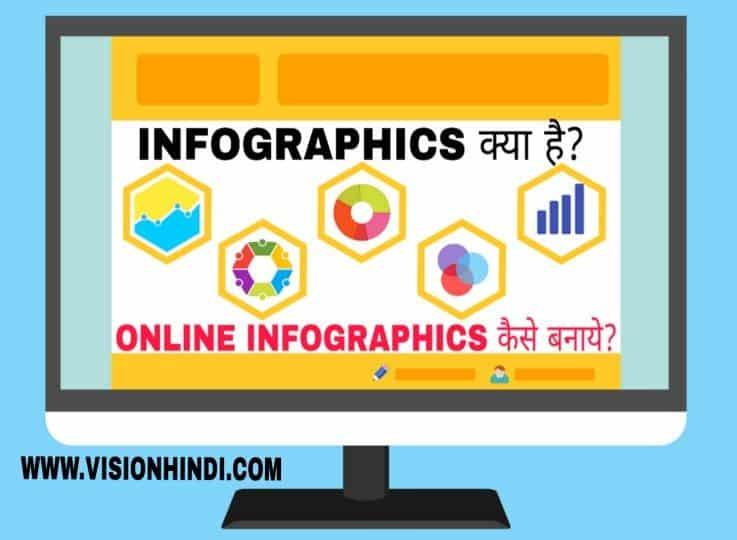 InfoGraphics-kya-infographics-kaise-banaye